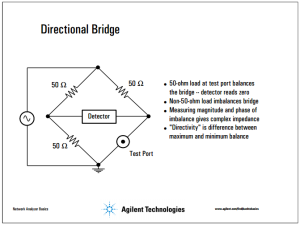DirectionalBridge