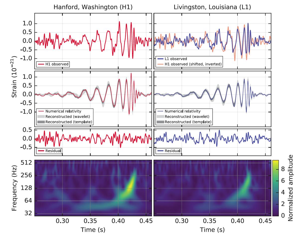 LIGO2